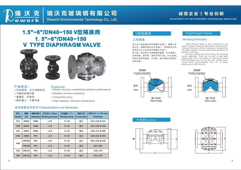Rework FRP tanks Catalog_Page_5